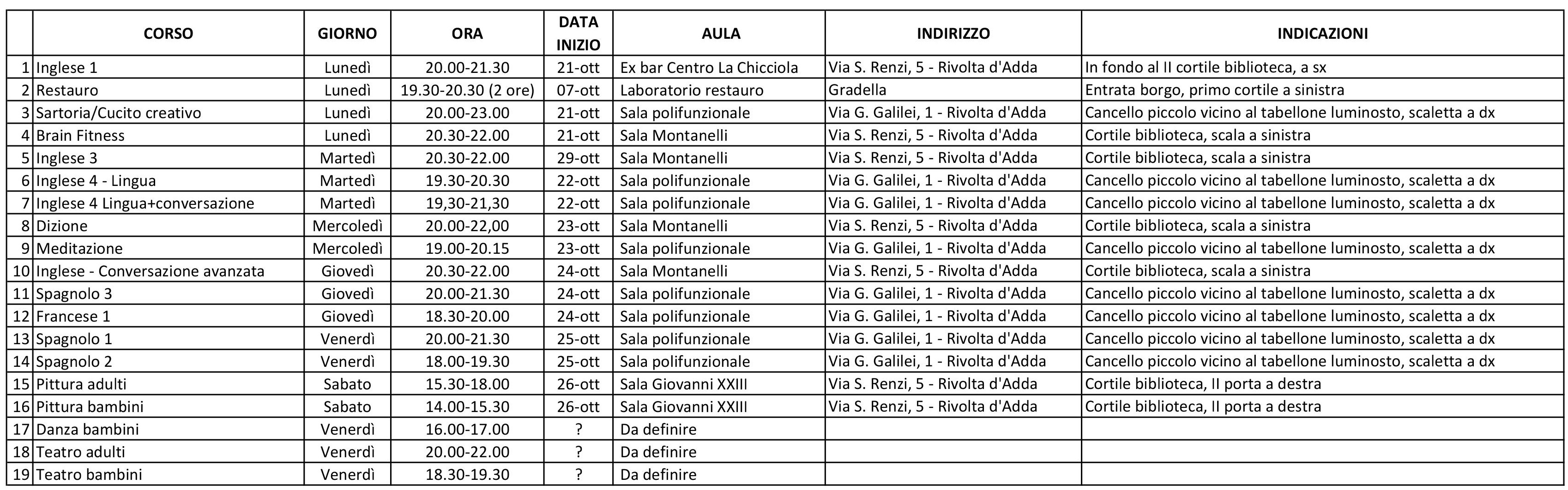 Corsi_data_aule